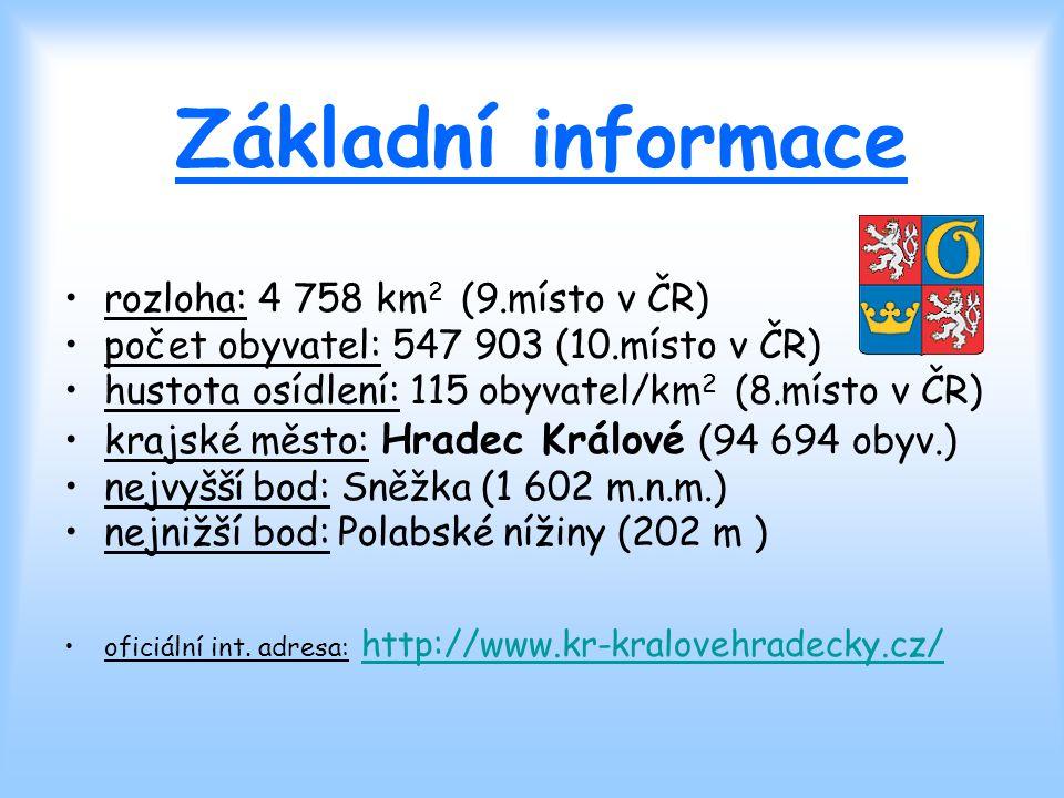 Základní informace rozloha: 4 758 km2 (9.místo v ČR)