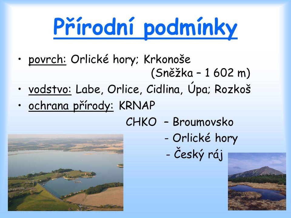 Přírodní podmínky povrch: Orlické hory; Krkonoše (Sněžka – 1 602 m)