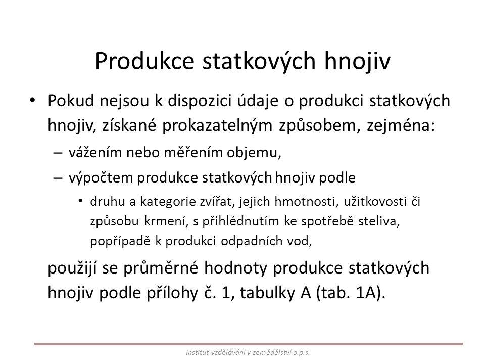 Produkce statkových hnojiv