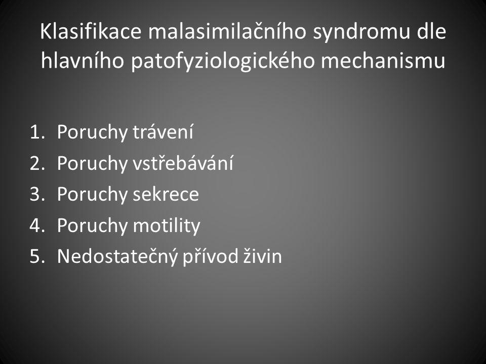 Klasifikace malasimilačního syndromu dle hlavního patofyziologického mechanismu