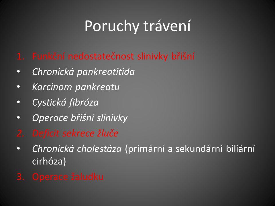 Poruchy trávení Funkční nedostatečnost slinivky břišní