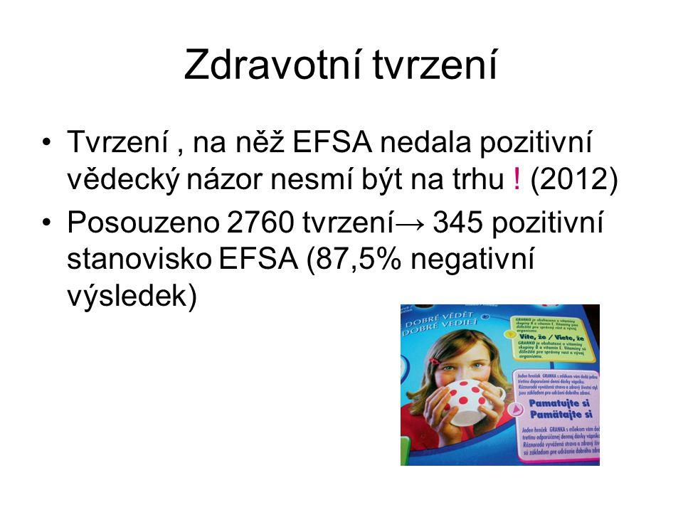 Zdravotní tvrzení Tvrzení , na něž EFSA nedala pozitivní vědecký názor nesmí být na trhu ! (2012)