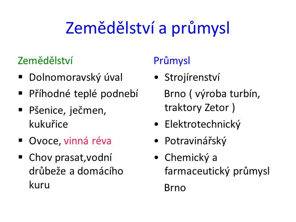 Zemědělství a průmysl Zemědělství Dolnomoravský úval