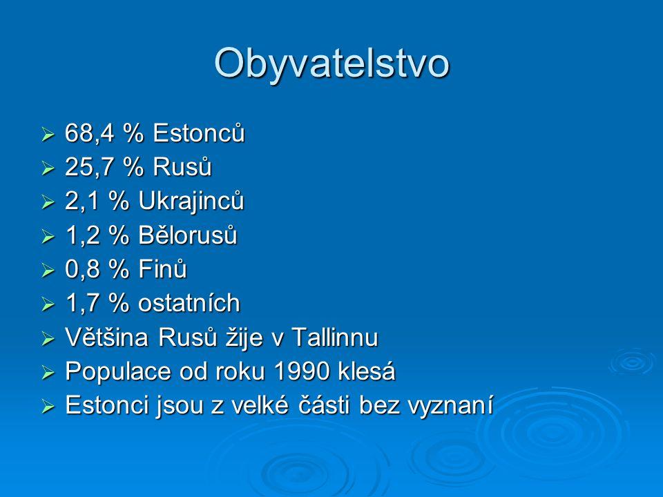 Obyvatelstvo 68,4 % Estonců 25,7 % Rusů 2,1 % Ukrajinců 1,2 % Bělorusů