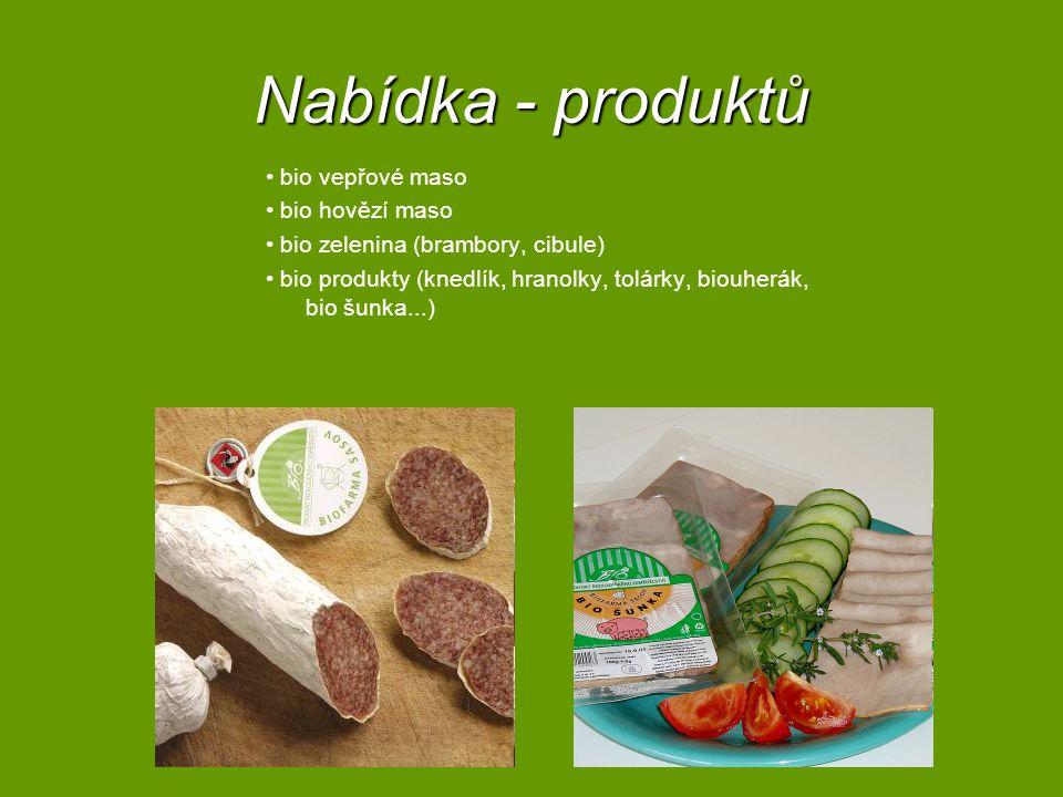 Nabídka - produktů • bio vepřové maso • bio hovězí maso