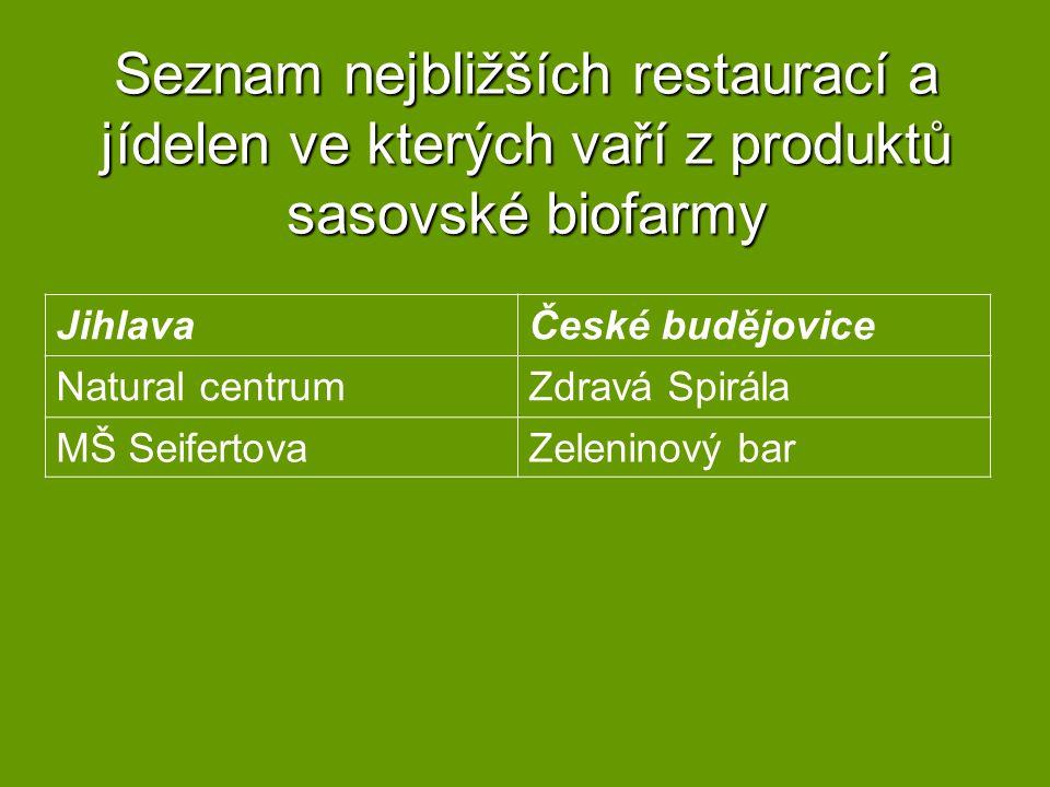 Seznam nejbližších restaurací a jídelen ve kterých vaří z produktů sasovské biofarmy