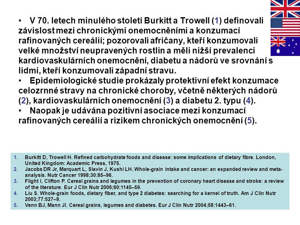 V 70. letech minulého století Burkitt a Trowell (1) definovali
