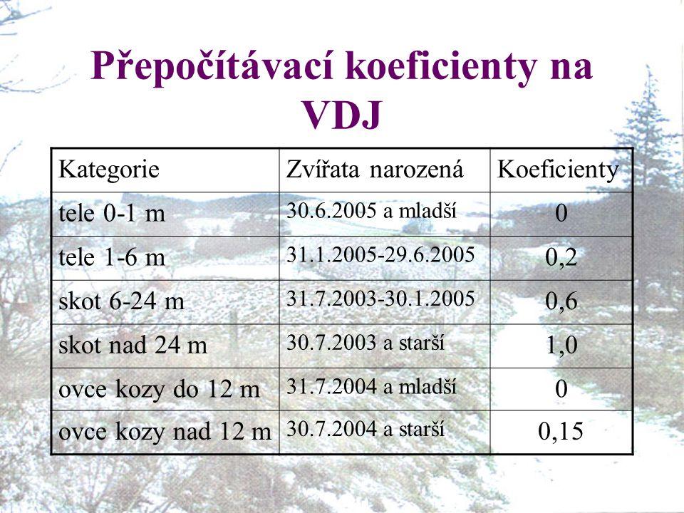 Přepočítávací koeficienty na VDJ