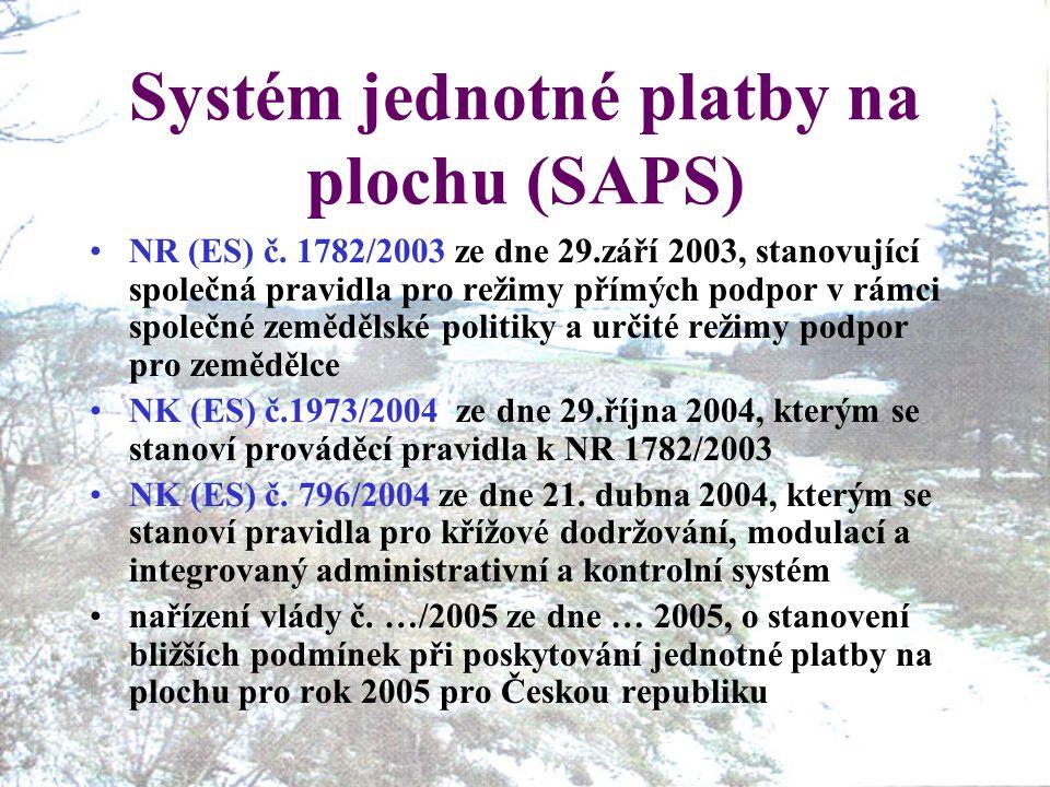 Systém jednotné platby na plochu (SAPS)