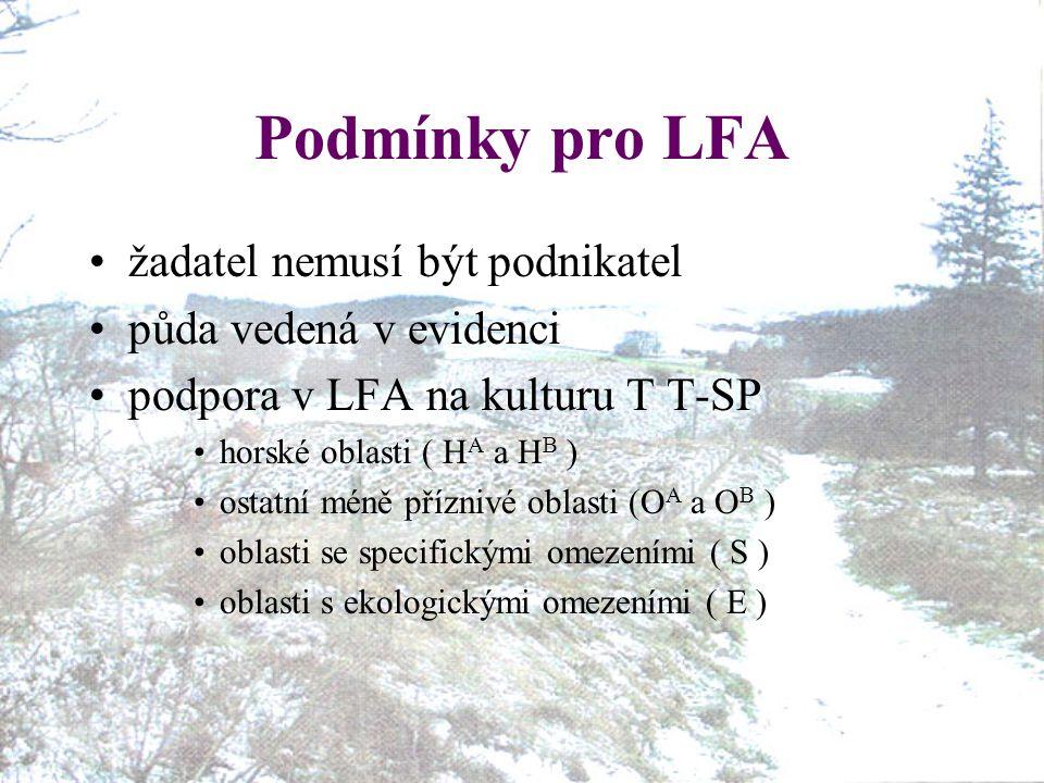 Podmínky pro LFA žadatel nemusí být podnikatel půda vedená v evidenci