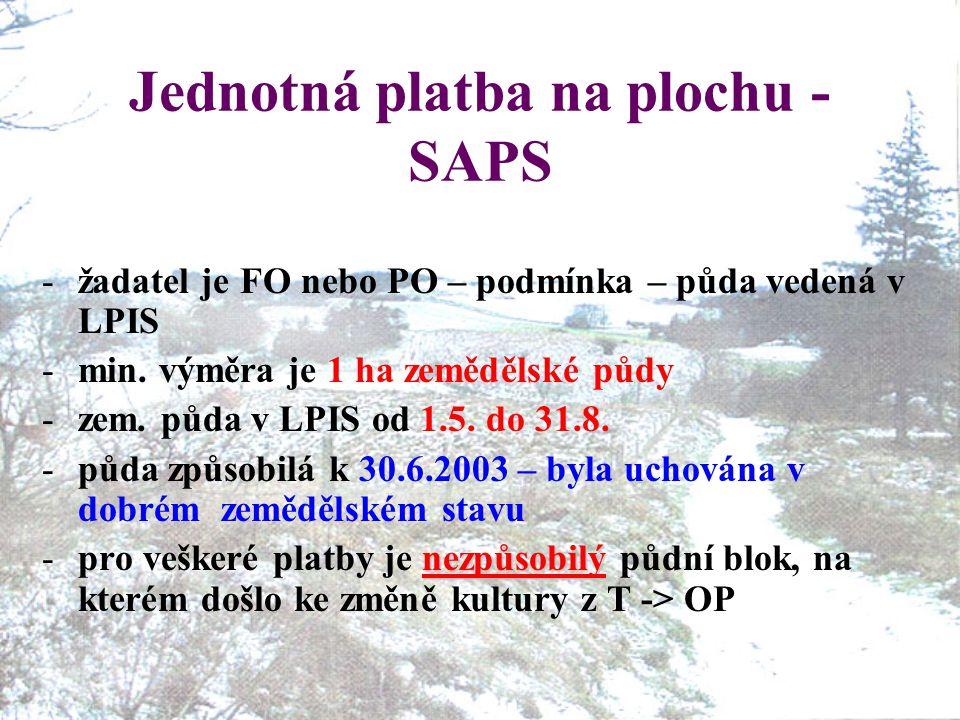 Jednotná platba na plochu - SAPS