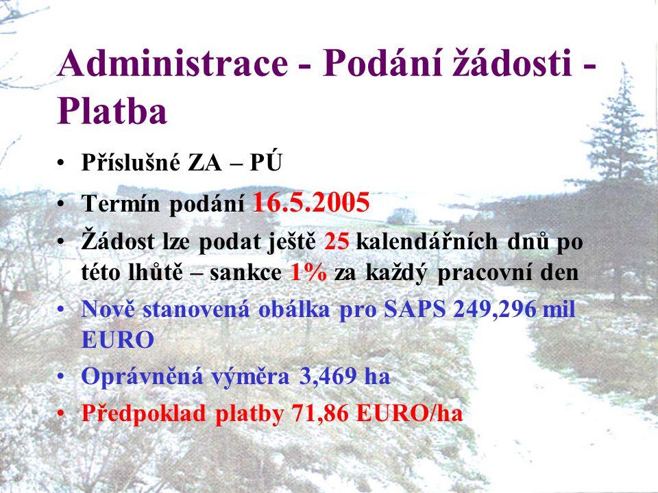 Administrace - Podání žádosti - Platba