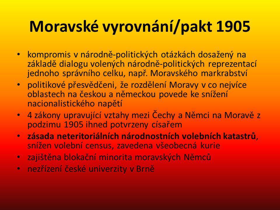Moravské vyrovnání/pakt 1905