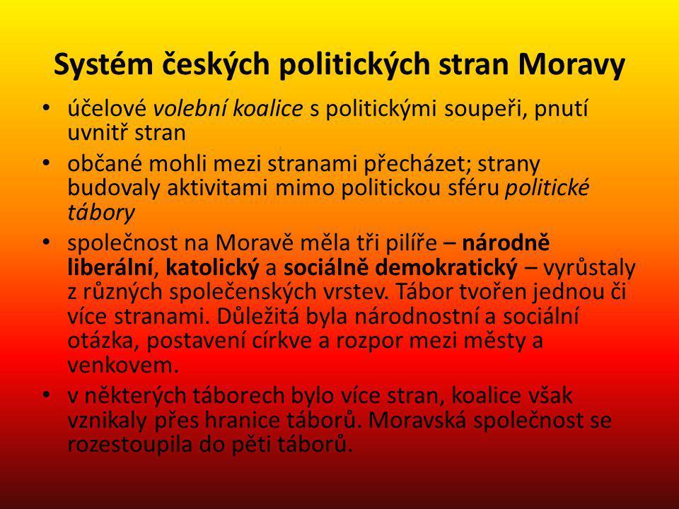 Systém českých politických stran Moravy