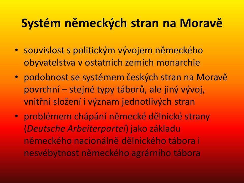 Systém německých stran na Moravě