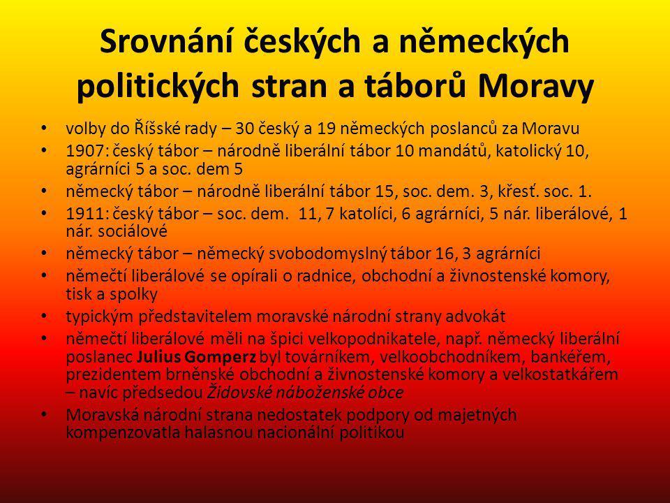 Srovnání českých a německých politických stran a táborů Moravy