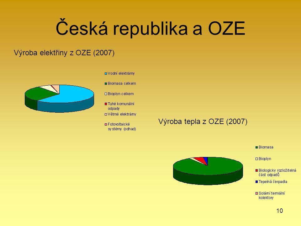 Česká republika a OZE Výroba elektřiny z OZE (2007)