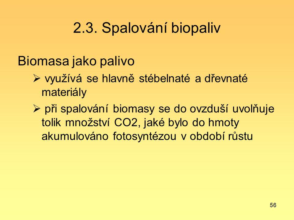 2.3. Spalování biopaliv Biomasa jako palivo