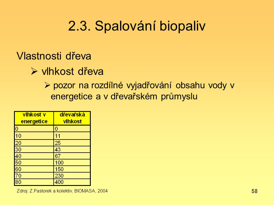 2.3. Spalování biopaliv Vlastnosti dřeva vlhkost dřeva