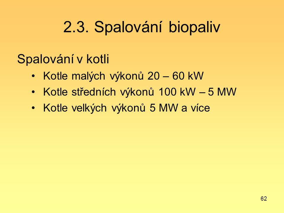 2.3. Spalování biopaliv Spalování v kotli