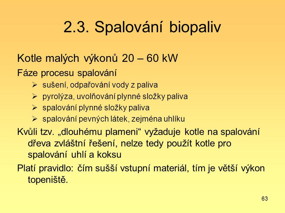 2.3. Spalování biopaliv Kotle malých výkonů 20 – 60 kW