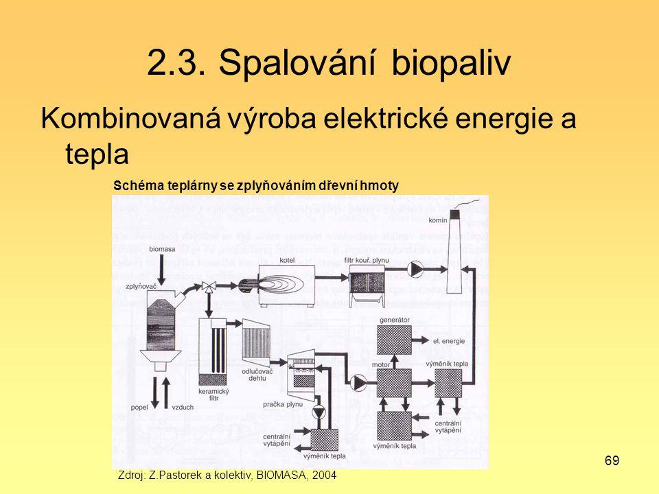 2.3. Spalování biopaliv Kombinovaná výroba elektrické energie a tepla