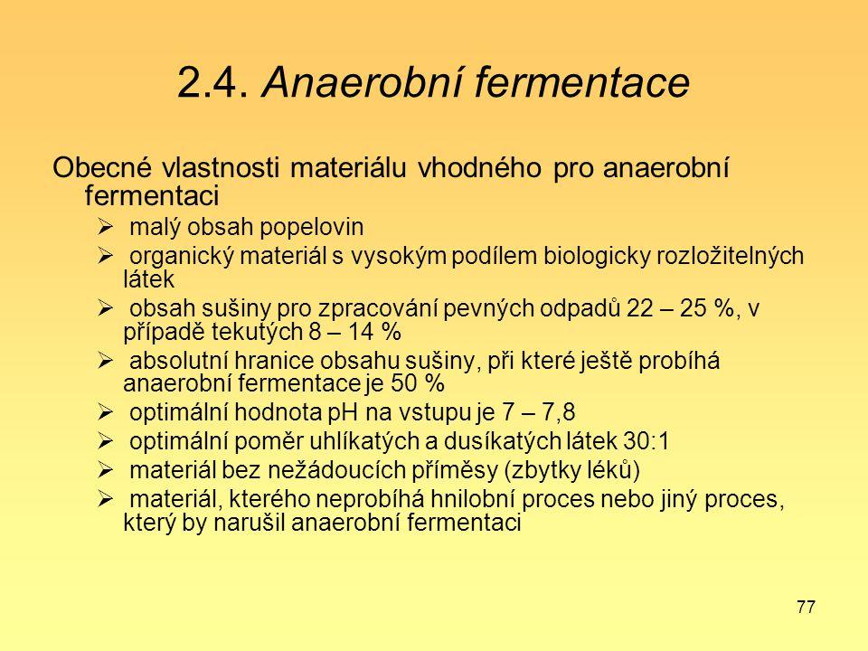 2.4. Anaerobní fermentace Obecné vlastnosti materiálu vhodného pro anaerobní fermentaci. malý obsah popelovin.