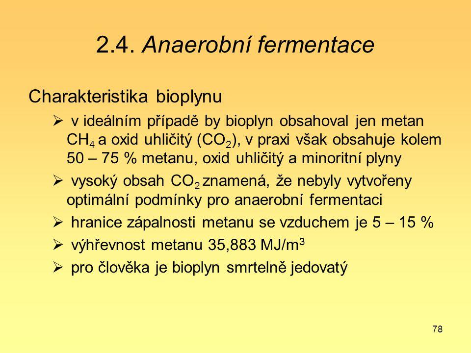 2.4. Anaerobní fermentace Charakteristika bioplynu
