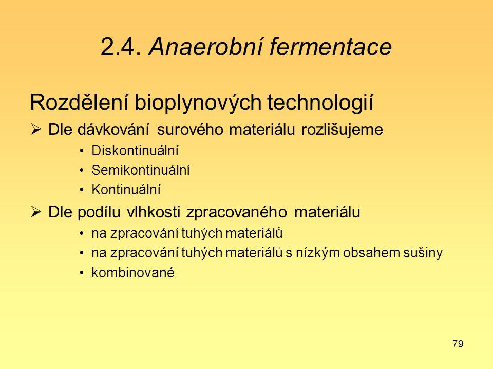 2.4. Anaerobní fermentace Rozdělení bioplynových technologií