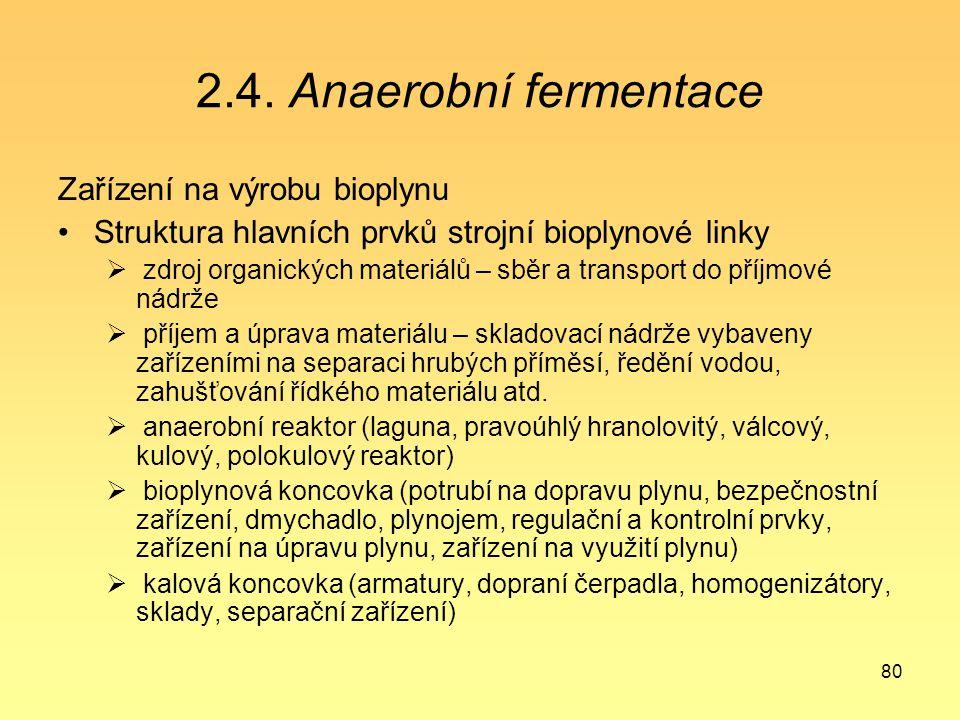 2.4. Anaerobní fermentace Zařízení na výrobu bioplynu