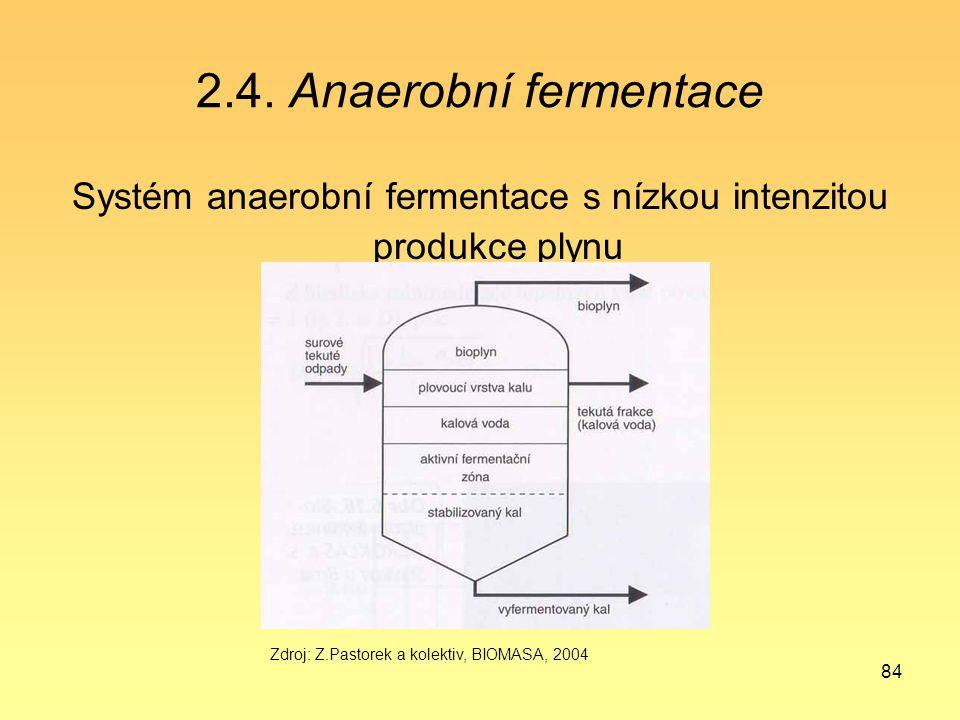 Systém anaerobní fermentace s nízkou intenzitou produkce plynu