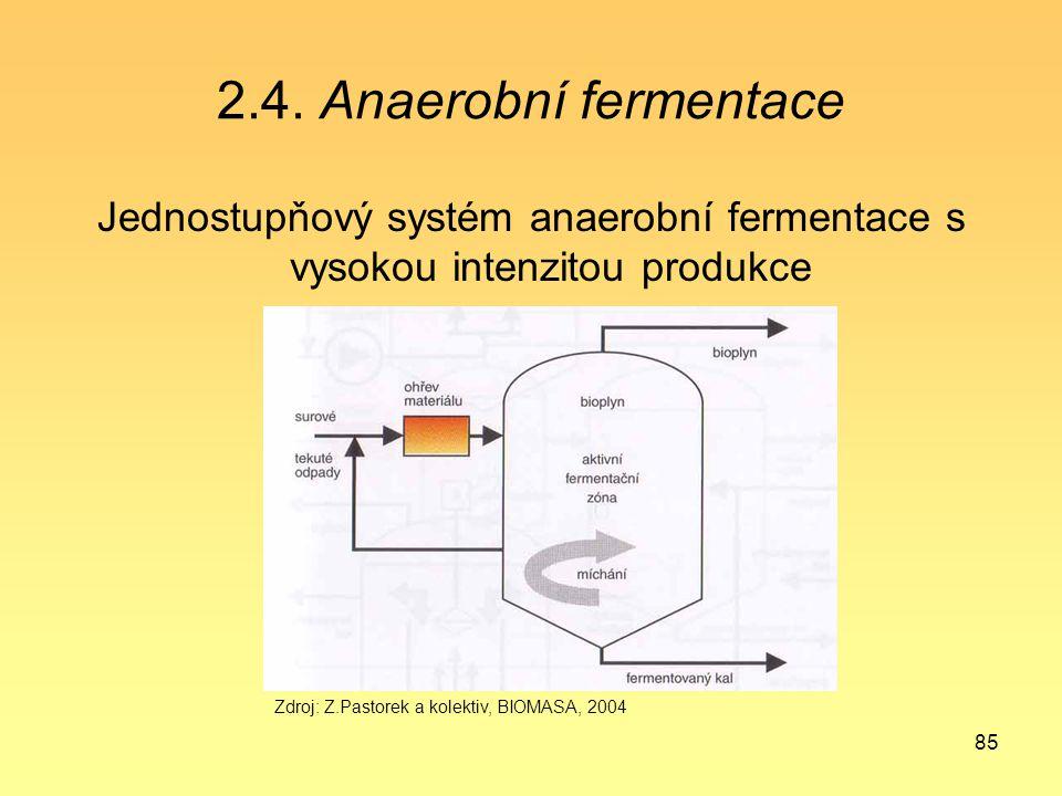 2.4. Anaerobní fermentace Jednostupňový systém anaerobní fermentace s vysokou intenzitou produkce.