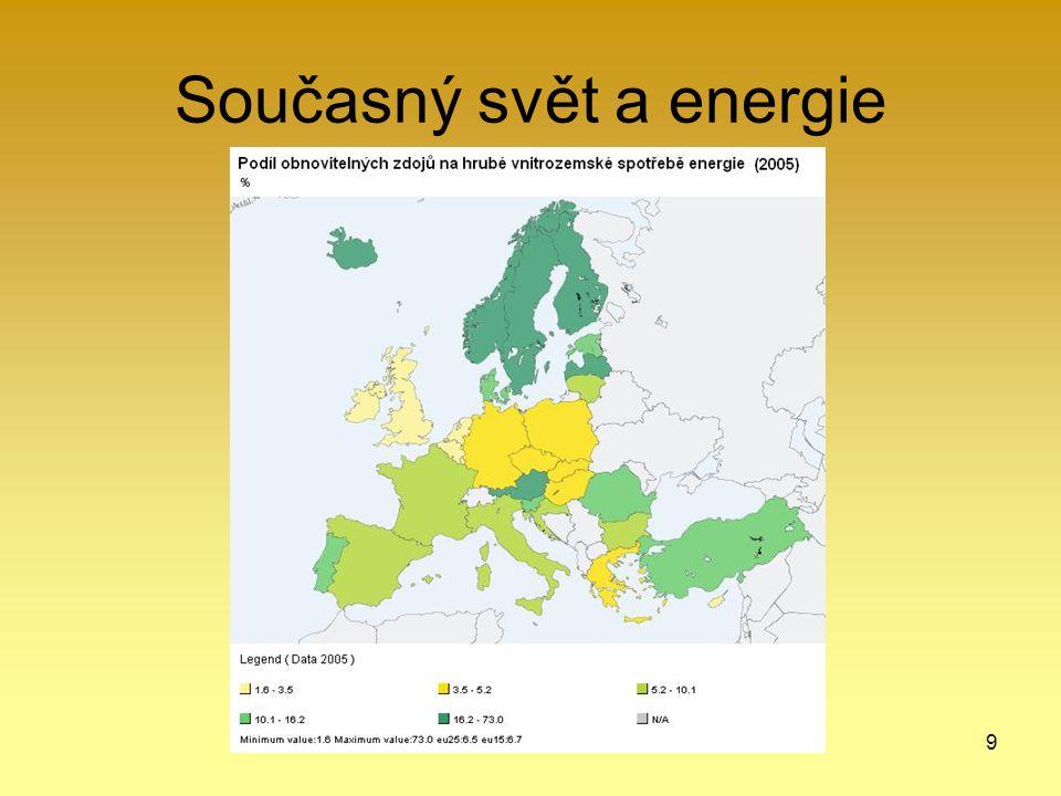 Současný svět a energie