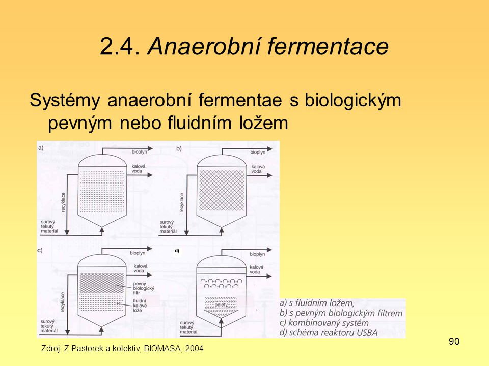 2.4. Anaerobní fermentace Systémy anaerobní fermentae s biologickým pevným nebo fluidním ložem.