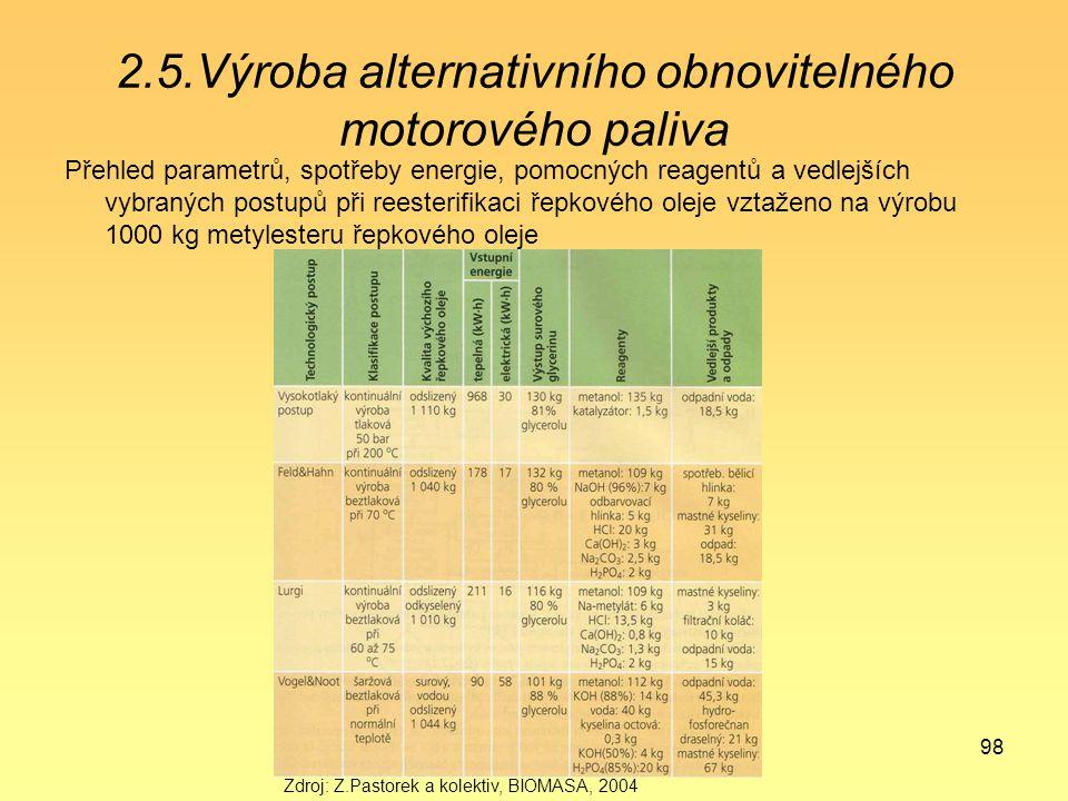 2.5.Výroba alternativního obnovitelného motorového paliva