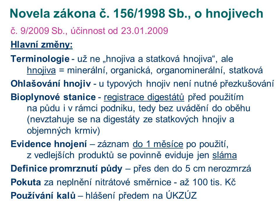 Novela zákona č. 156/1998 Sb., o hnojivech