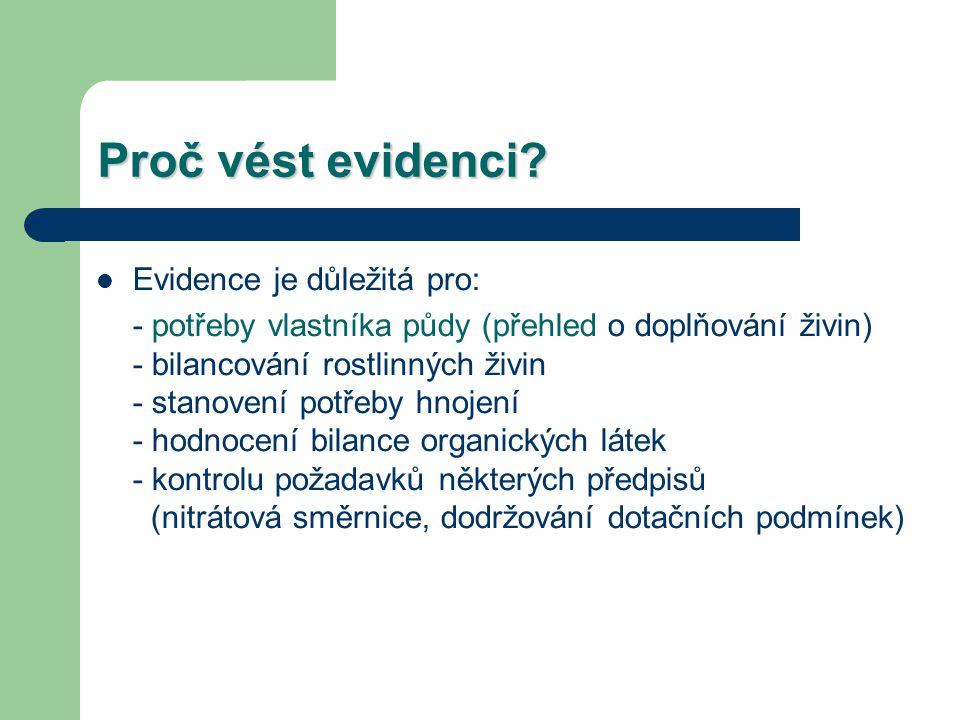 Proč vést evidenci Evidence je důležitá pro: