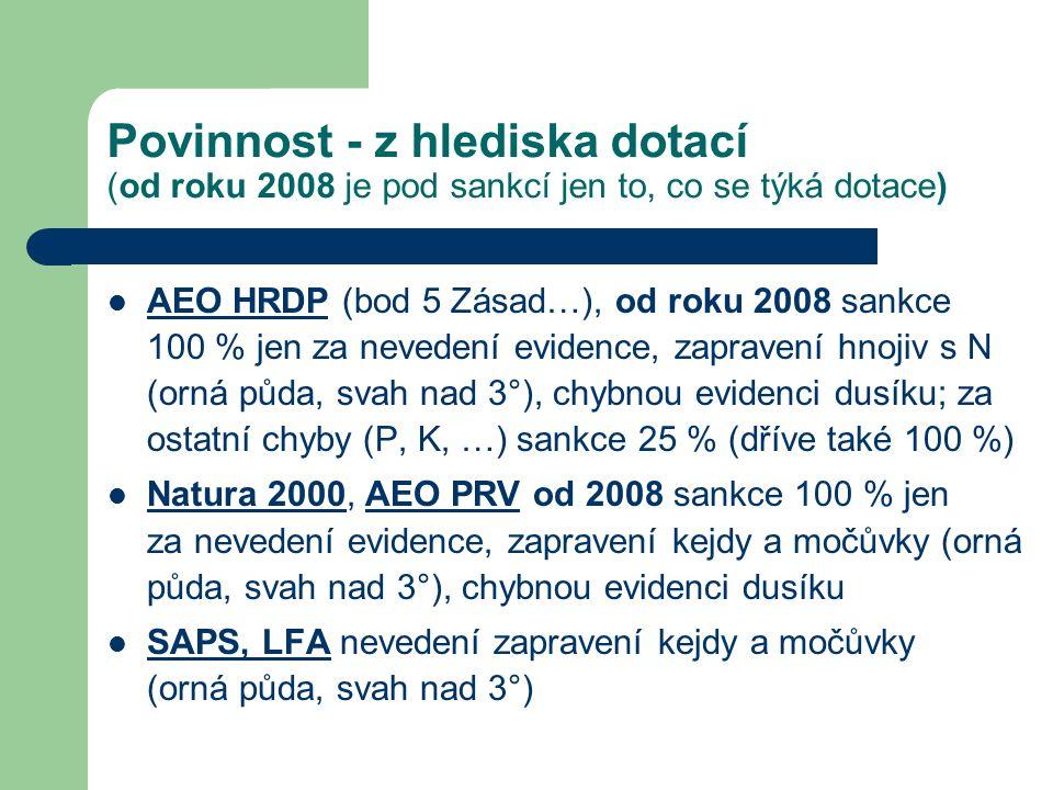 Povinnost - z hlediska dotací (od roku 2008 je pod sankcí jen to, co se týká dotace)