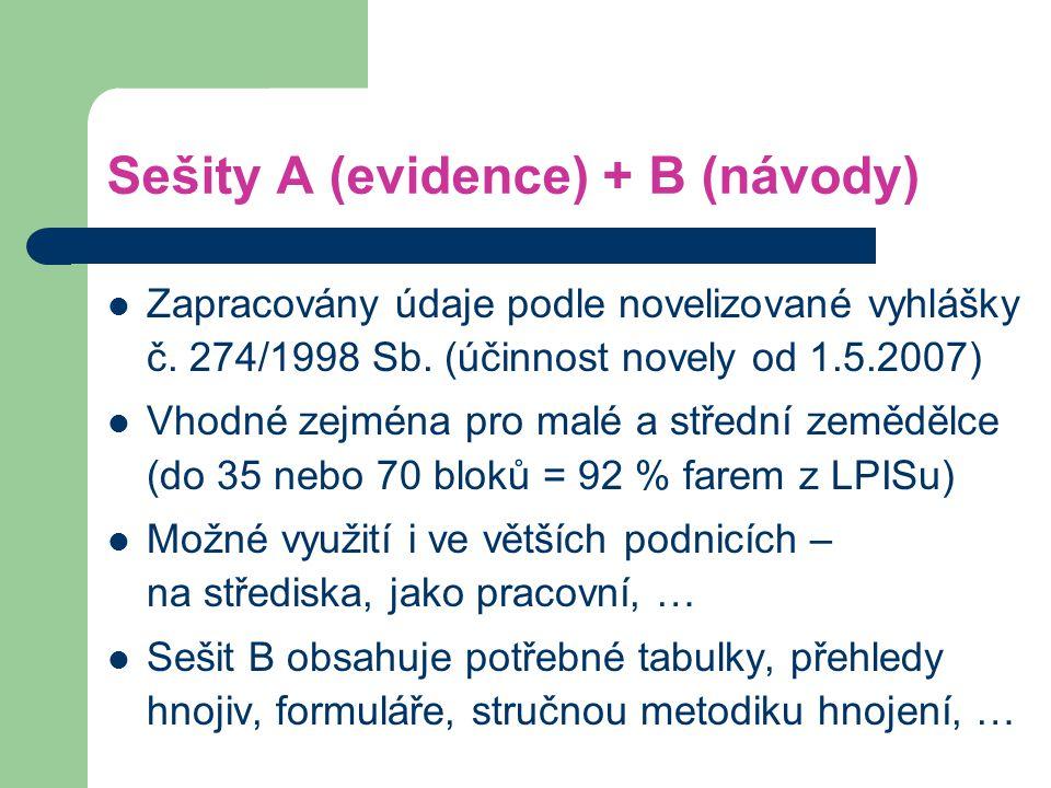 Sešity A (evidence) + B (návody)