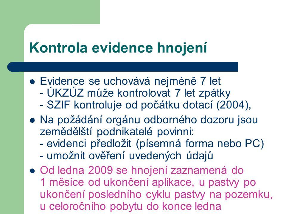 Kontrola evidence hnojení