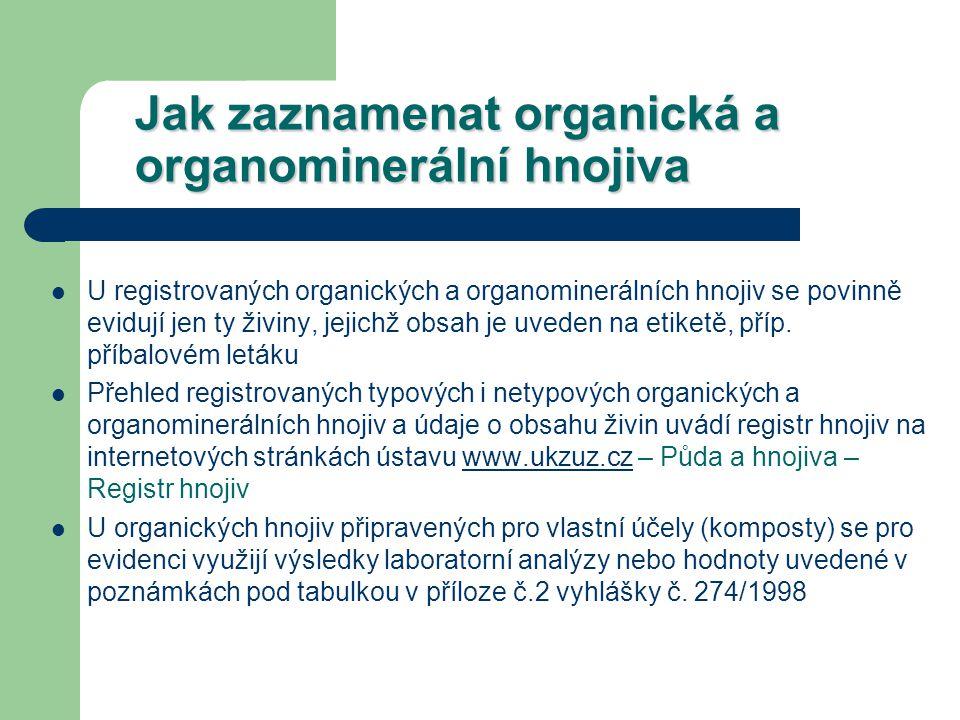 Jak zaznamenat organická a organominerální hnojiva