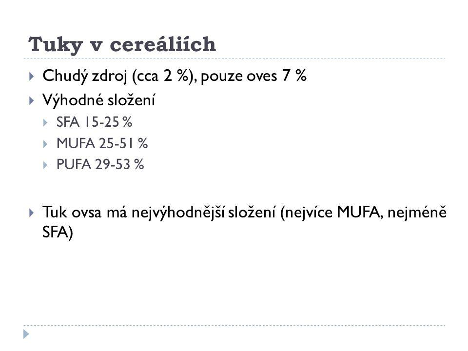 Tuky v cereáliích Chudý zdroj (cca 2 %), pouze oves 7 %
