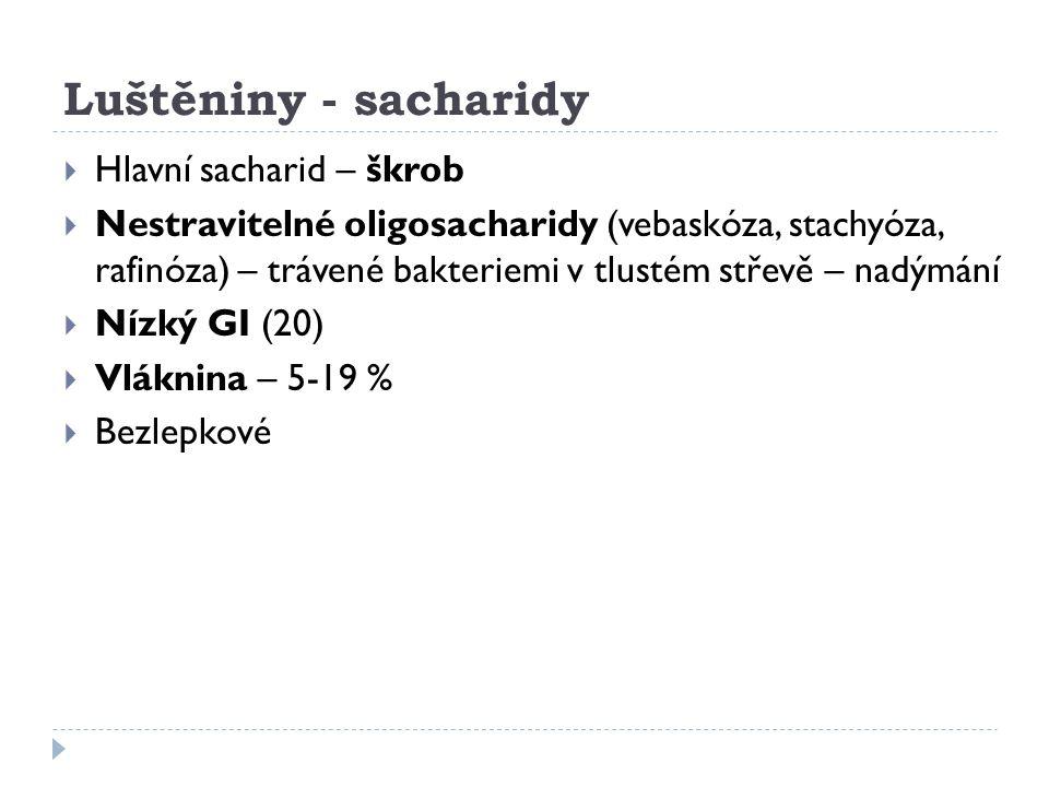 Luštěniny - sacharidy Hlavní sacharid – škrob