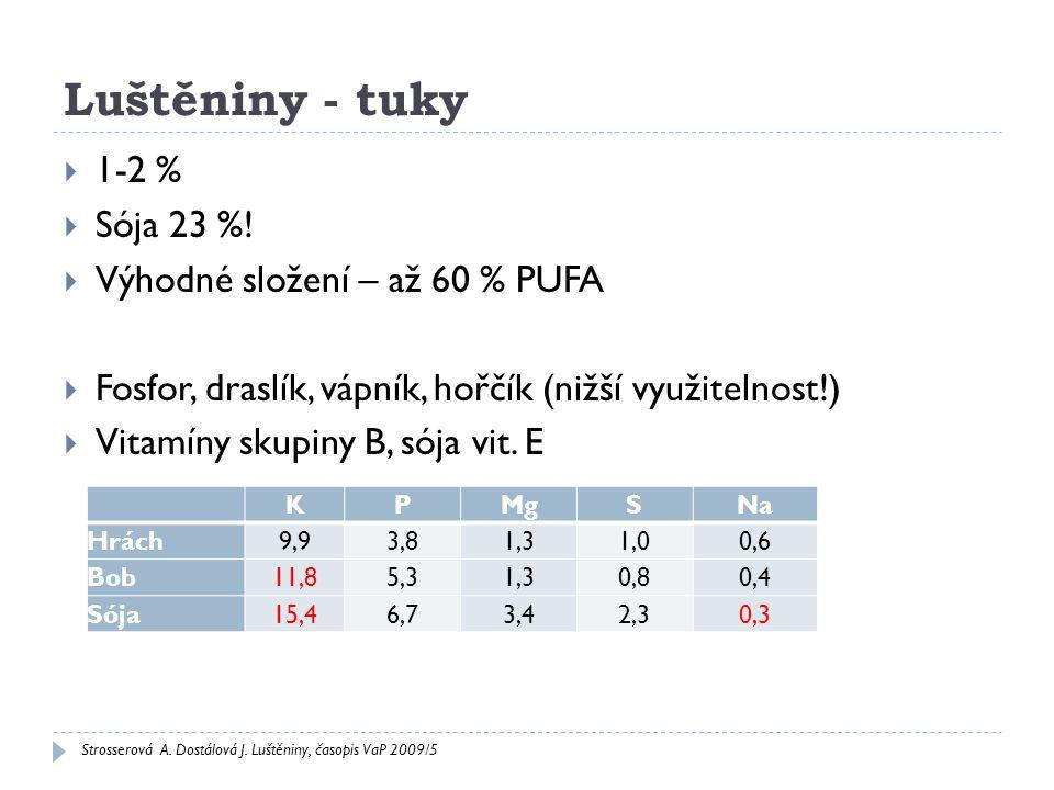 Luštěniny - tuky 1-2 % Sója 23 %! Výhodné složení – až 60 % PUFA