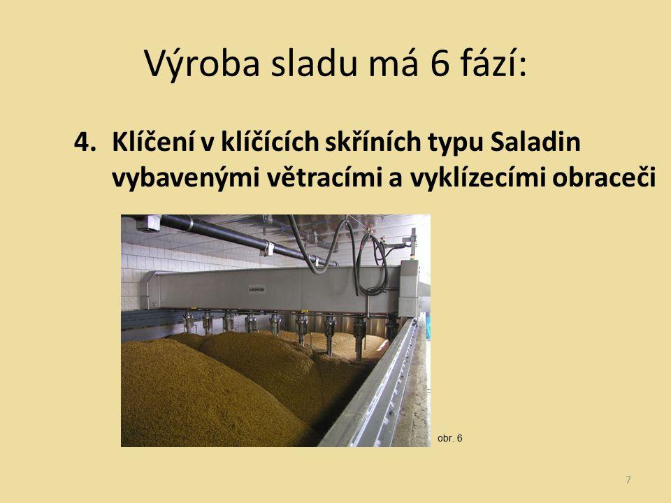 Výroba sladu má 6 fází: Klíčení v klíčících skříních typu Saladin vybavenými větracími a vyklízecími obraceči.