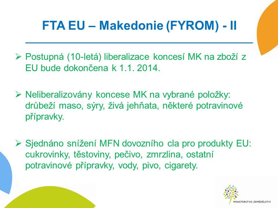 FTA EU – Makedonie (FYROM) - II