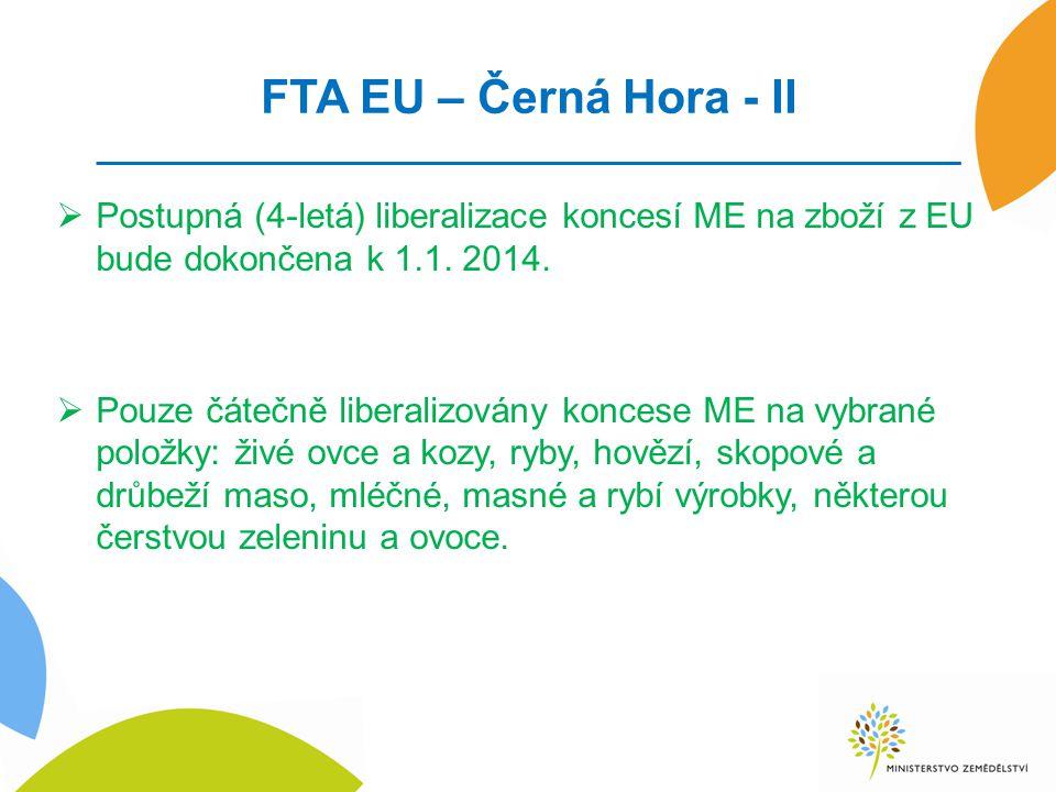 FTA EU – Černá Hora - II Postupná (4-letá) liberalizace koncesí ME na zboží z EU bude dokončena k 1.1. 2014.