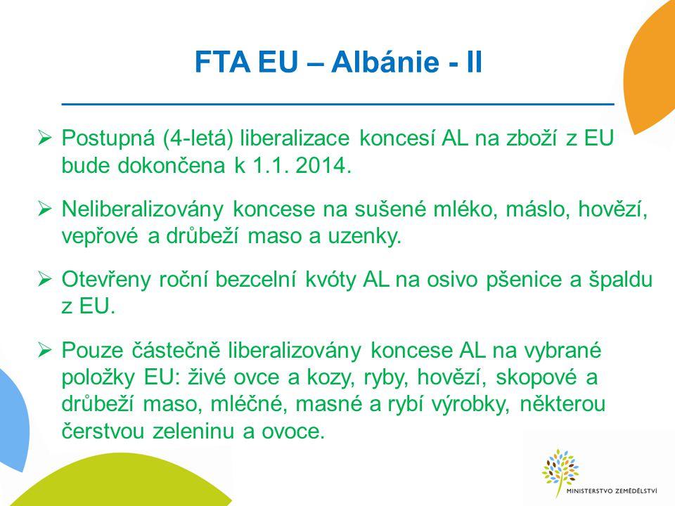 FTA EU – Albánie - II Postupná (4-letá) liberalizace koncesí AL na zboží z EU bude dokončena k 1.1. 2014.
