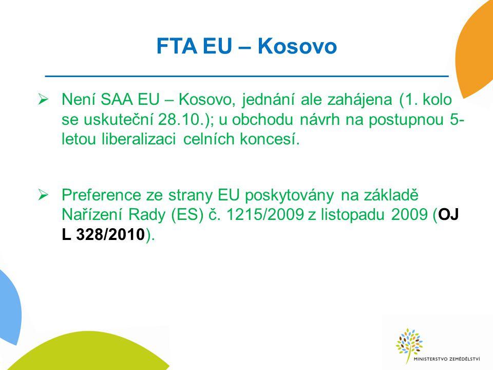 FTA EU – Kosovo