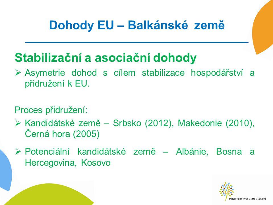 Dohody EU – Balkánské země